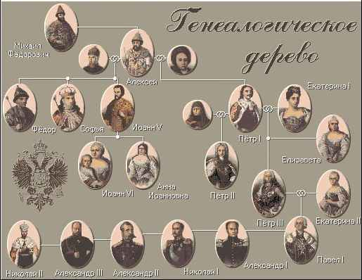 My Family Tree Portable rus